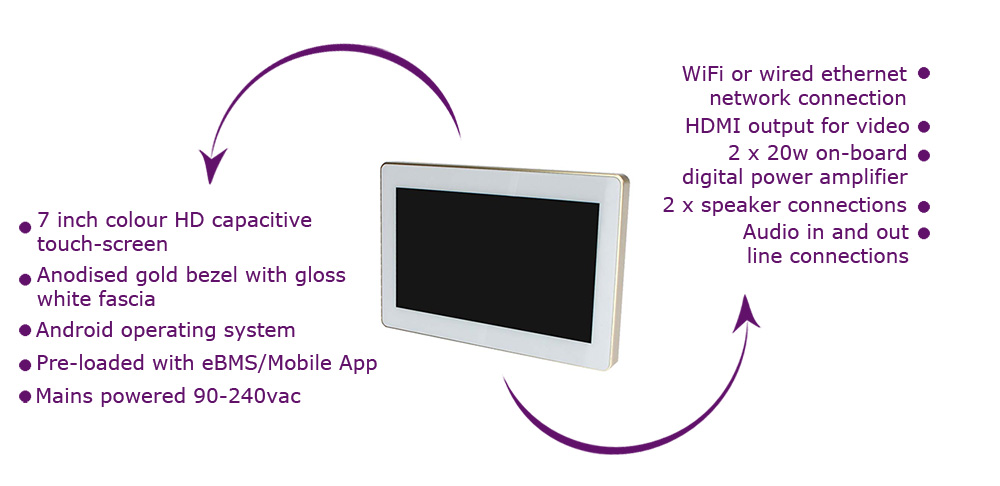 multi media touchpanel for residential or hospitality