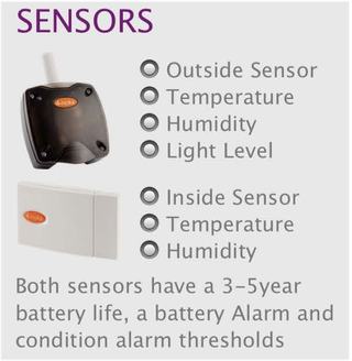 wireless monitoring and control sensors