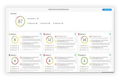 Security-Dashboard-Four